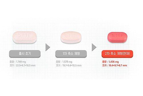 동아ST, 한번 더 작아진 '슈가메트 서방정 5/1,000mg' 출시